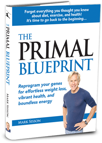 Primal blueprint review practice crossfit troy oh a short while ago i was contacted by marks team and asked if i wanted to review the primal blueprint ever the connoisseur of fine literature malvernweather Image collections